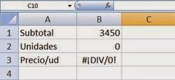 Error #¡DIV/0! de Excel