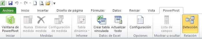 Cinta para PowerPivot en Excel 2010