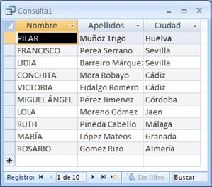 Consulta SQL entre tablas relacionadas con título de columnas mediante INNER JOIN