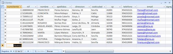 Adición de nuevo registro a la tabla Clientes